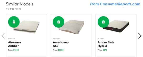 From ConsumerReports.com showing Similar Mattress Models
