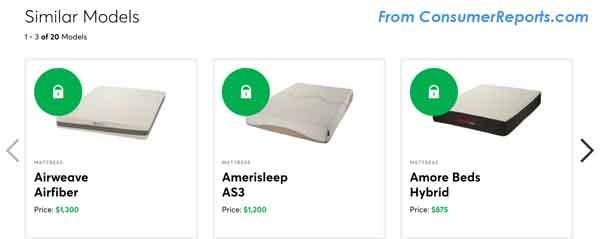 From ConsumerReports.com showing Similar Mattress Models